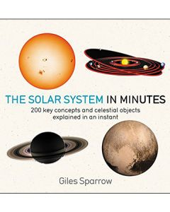 The Solar System in Minutes