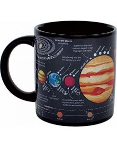 The Heat Activated Planet 12oz Mug