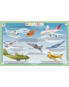 Airplanes Fact Dry Erase Placemat