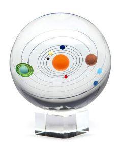 Solar System Crystal Sphere