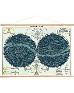 Celestial Chart Poster Kit