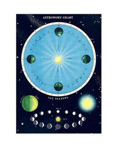 Astronomy Chart Seasons Poster Kit