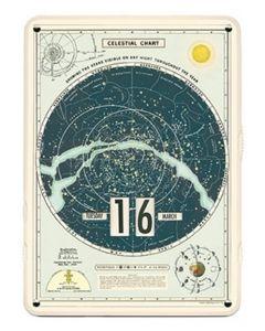 Celestial Chart Perpetual Calendar