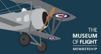 Museum Membership Card Image